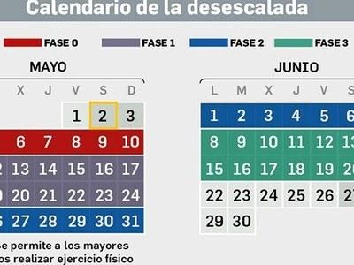 Fase 0 decretada pel Govern de l'Estat espanyol